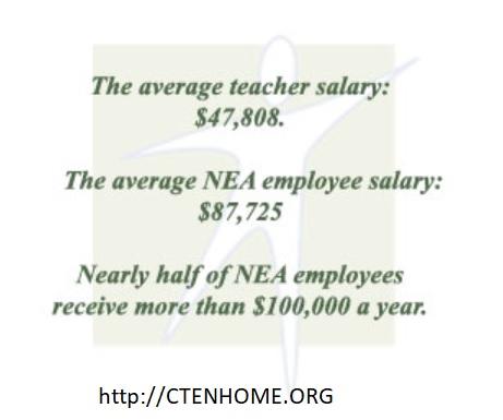 NEA salaries